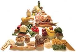 piramide dell'alimentazione